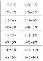 math worksheet : lesson plan ks3 maths  calculations with negatives  teach secondary : Maths Worksheet Ks3